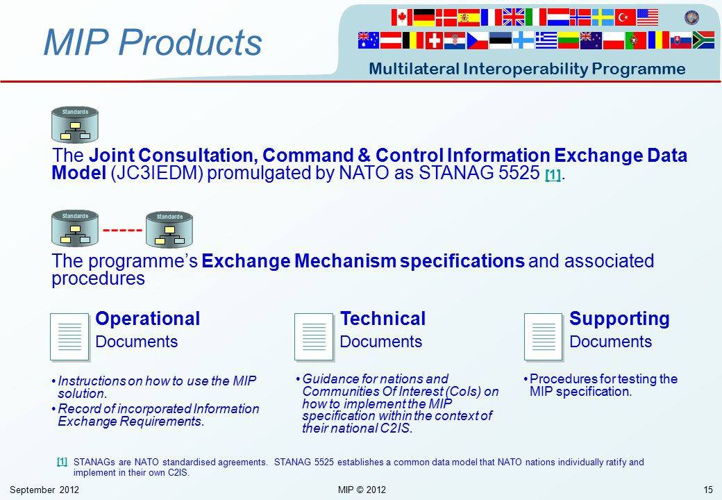 MIP Products Standards. The Joint Consultation, Command & Control Information Exchange Data Model (JC3IEDM) promulgated by NATO as STANAG 5525 [1].